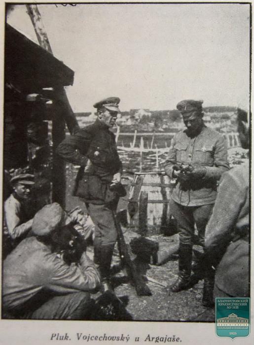 «Странная война» на Златоуст-Челябинском фронте. Июнь 1918 г.