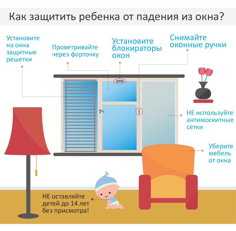 Рекомендации родителям: «Угроза выпадения ребенка из окна»